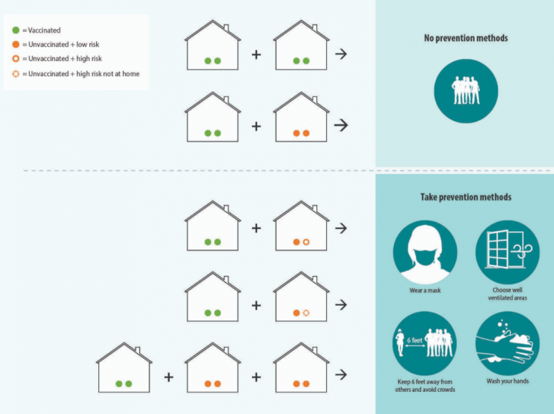 Vaccination Gathering Graphic